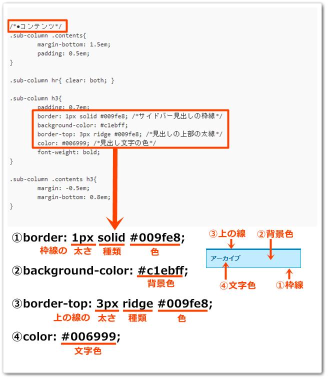 サブコンテンツ・サイドバーの文字色・線・背景変更
